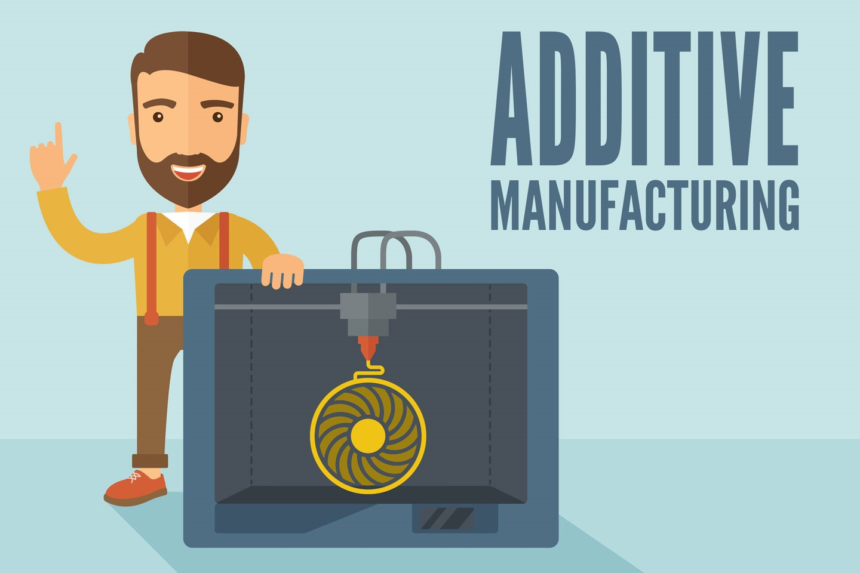 Additive Manufacturing Design Software